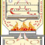 Alto_smoke_diagram2