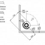 rastoyaniya-f480 (1)